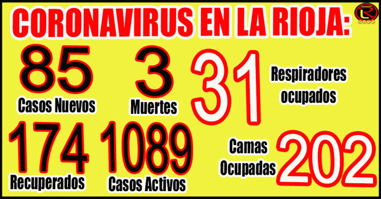 74% de camas ocupadas en el Hospital de Clínicas, 55% en el Vera Barros y 33% en el HMyN