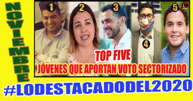 Lo más visto del año: Top Five Jóvenes con votos sectorizados