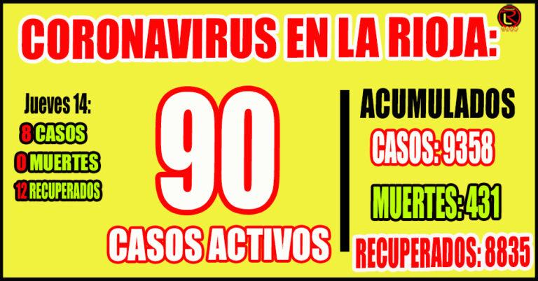 5 casos en Capital, 1 en Chamical, 1 en Villa Unión y 1 Importado