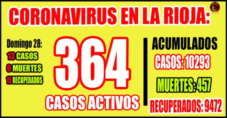9 corresponden a Capital, 2 a Rosario Vera Peñaloza, 1 a Chilecito y 1 a General Ocampo