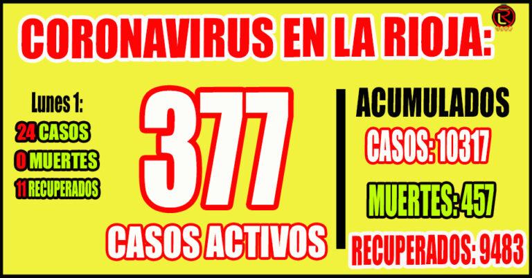 7 corresponden a Capital, 6 a Rosario Vera Peñaloza, 3 a Chilecito, 4 a Arauco, 3 a General Ocampo y 1 Castro Barros