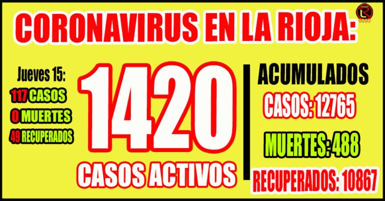 Corresponden 53 a Capital, 21 a Chilecito, 18 a Arauco, 8 a Gral Ocampo, 6 a Felipe Varela, 3 a Juan Facundo Quiroga, 3 a Vinchina, 3 a Chamical, 1 a San Martín y 1 a Rosario Vera Peñaloza