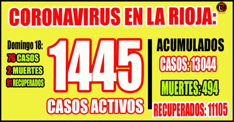 Corresponden 28 a Capital, 23 a Chilecito, 15 a Arauco, 2 a Castro Barros, 2 a San Martín, 2 a Juan Facundo Quiroga, 2 a General Ocampo, 1 a Felipe Varela y 1 a General Belgrano