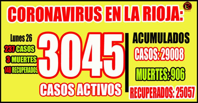 Corresponden 154 a Capital y 83 al interior provincial