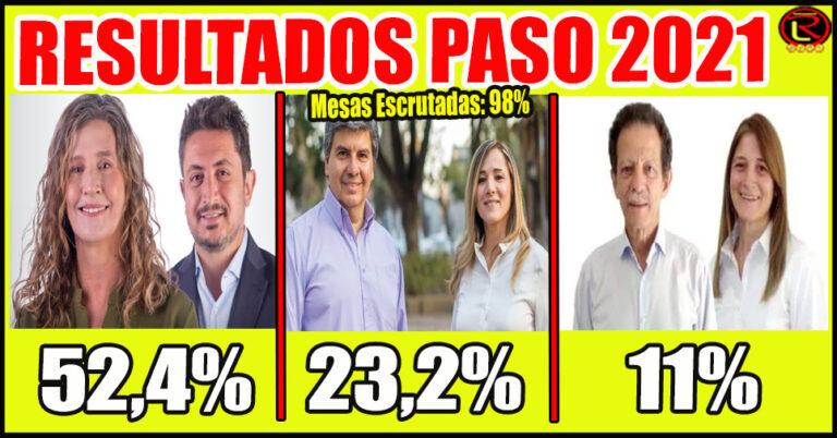 Aplastante triunfo de Gaby Pedrali en los 18 Departamentos