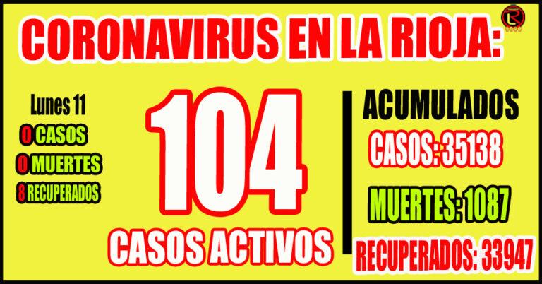 Segundo día consecutivos sin casos COVID en La Rioja